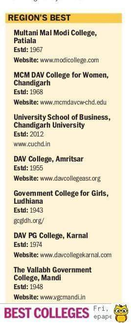 Topper College by Tribune