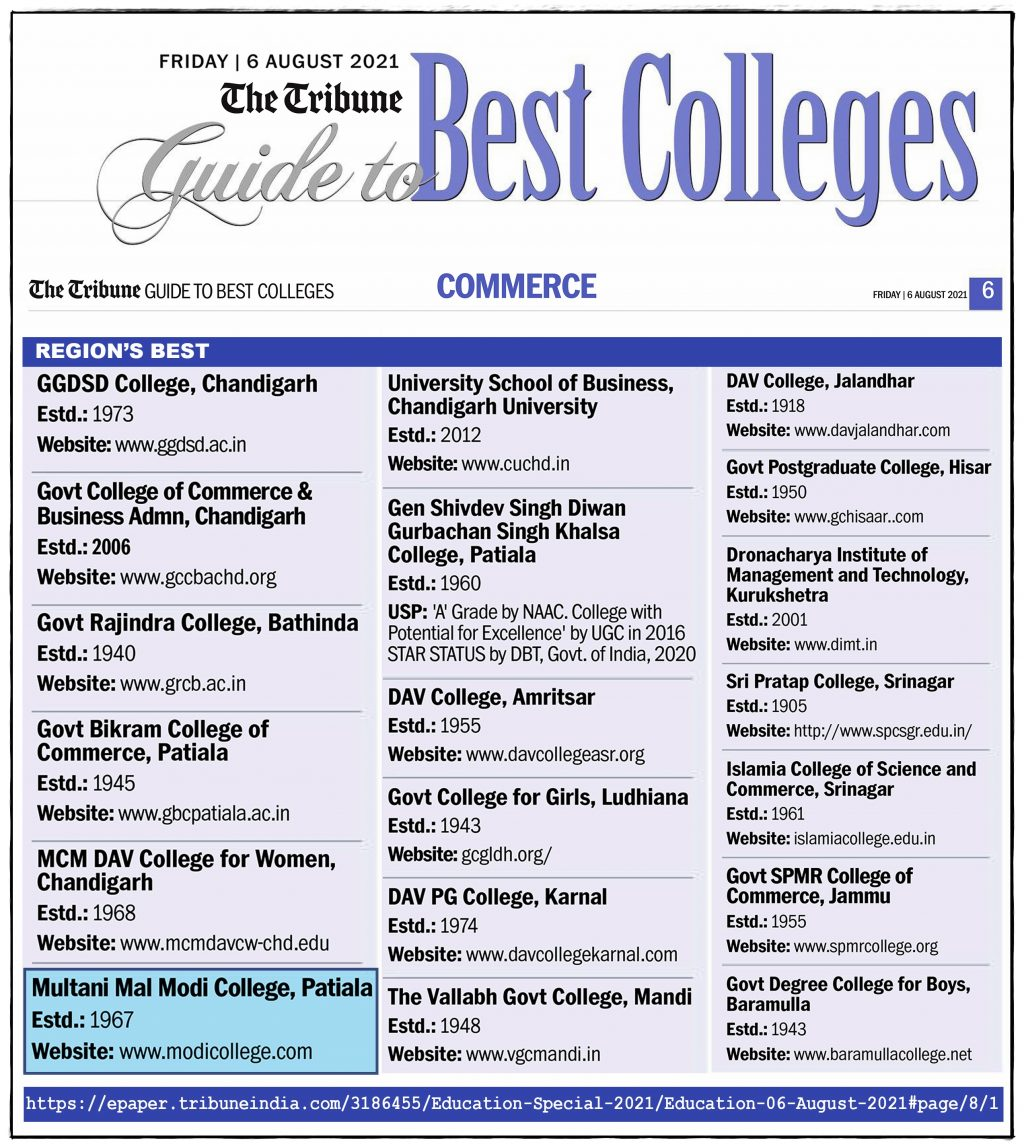 Guide to Best colleges - Commerce